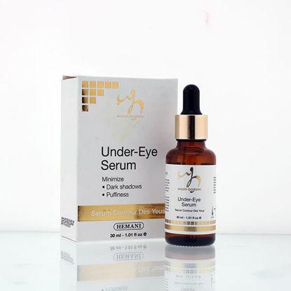 Under-Eye Serum