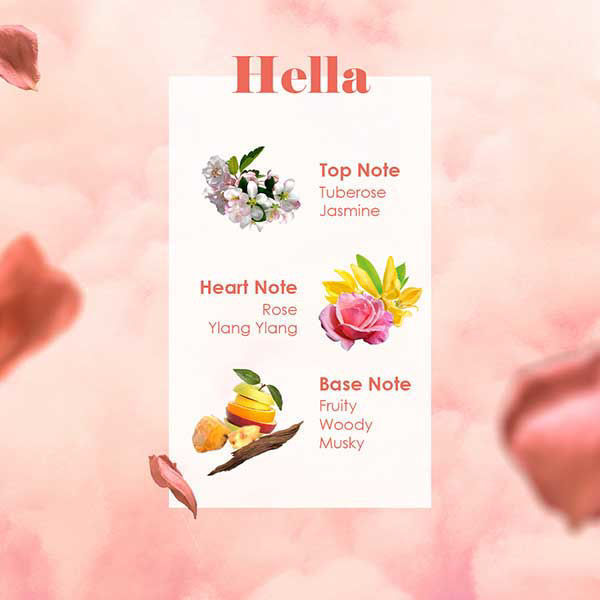 WB by Hemani Hella perfume notes