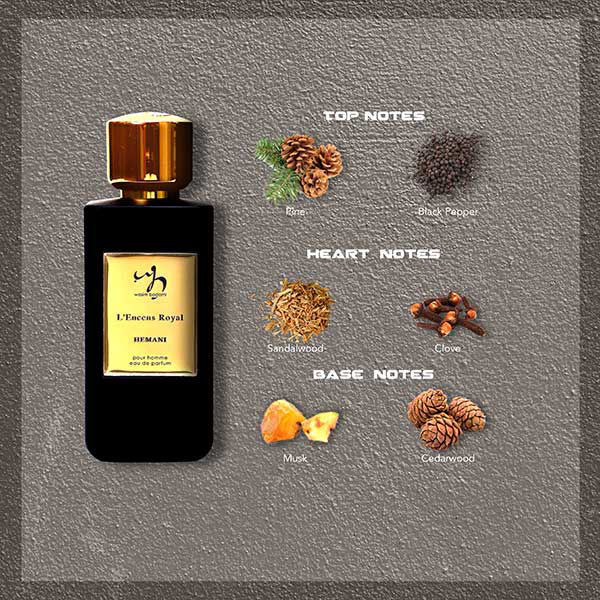 L'Encens Royal Perfume for Men Notes